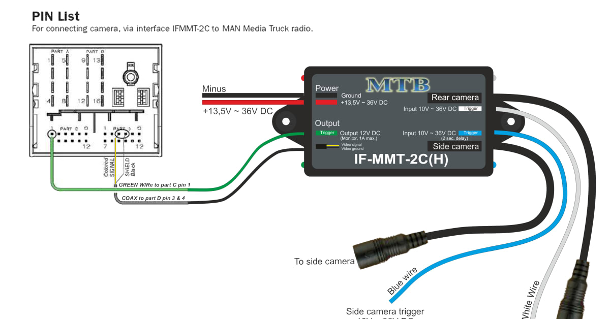 Side Camera Wiring Diagram   Fusebox and Wiring Diagram layout ...