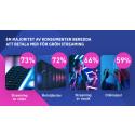 En majoritet av konsumenter beredda att betala mer för grön streaming