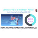 Computer Vision In Healthcare Market Size, Share Valuation to Reach USD 6428.9 Million by 2027