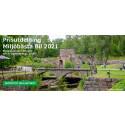 Välkommen på prisutdelning till Miljöbästa Bil 2021 den 6 september i Borgvik