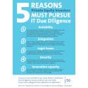 """Fem grunde til at bekymre sig (mere) om IT-due diligence"""", hvor vi gennemgår vigtigheden af IT-due diligence indenfor:"""