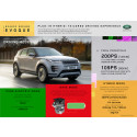 Infographic Driving Modes - Range Rover Evoque PHEV