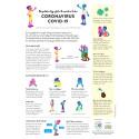 Informationsmaterial om coronaviruset/covid-19 för barn