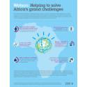 """Watson rantautuu Afrikkaan - IBM:n 100 miljoonan dollarin investointi """"Project Lucy"""""""