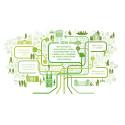 Illustration_Utvecklingsplan2050