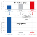 Bild_Product-usage-phase_1000x1004px.jpg