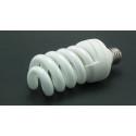 Global Energy Efficient Lighting Technology Market | Growth & Development