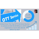 Over The Top (OTT) Services Market Size, Growth, Status (2015-2020) and Forecast (2021-2027)