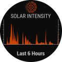 tactixDelta-Solar_SS_0042.png