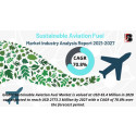 Sustainable Aviation Fuel Market Opportunities, Key Player, Revenue and Business Strategy Until 2027