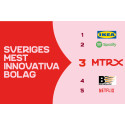 MTRX_innovationsindex