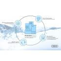 Audi vil halvere vandforbruget i produktionen frem mod 2035