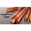 At 5.2% CAGR, Oxygen-Free Copper Market Size Expected to Reach USD 26.47 Billion by 2027